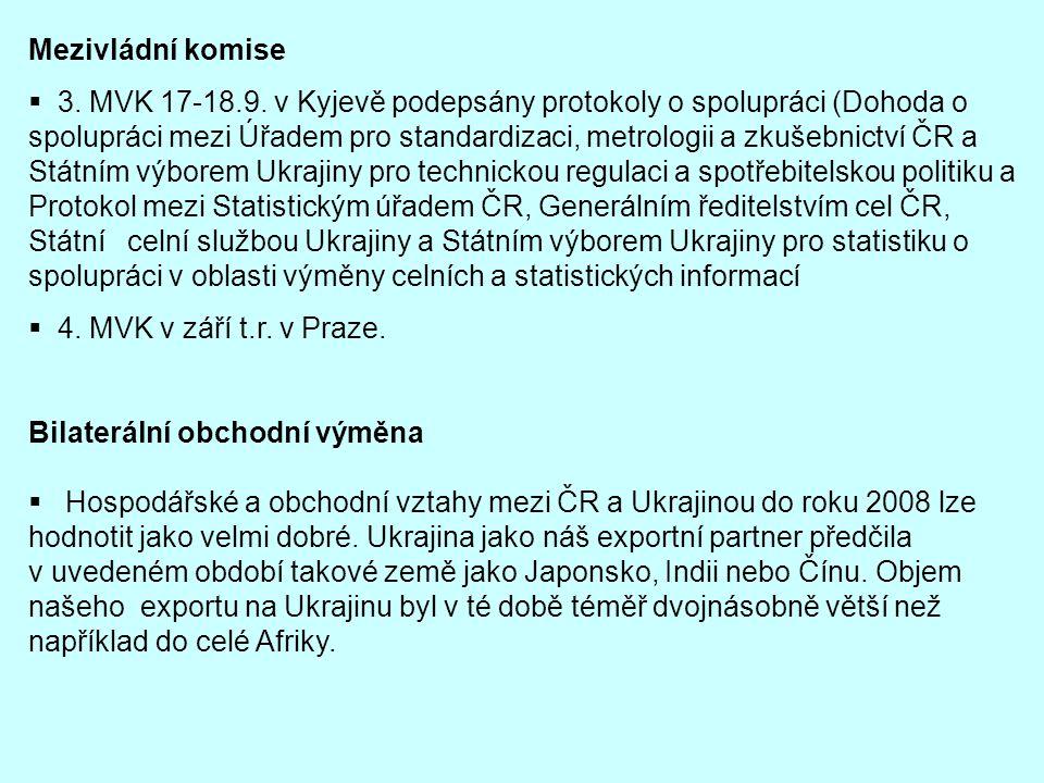 Mezivládní komise  3. MVK 17-18.9. v Kyjevě podepsány protokoly o spolupráci (Dohoda o spolupráci mezi Úřadem pro standardizaci, metrologii a zkušebn