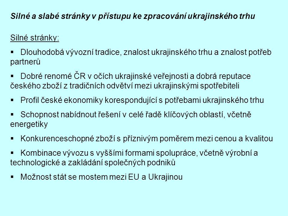 Silné a slabé stránky v přístupu ke zpracování ukrajinského trhu Silné stránky:  Dlouhodobá vývozní tradice, znalost ukrajinského trhu a znalost potř