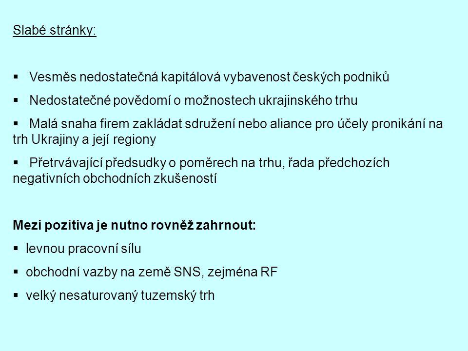 Slabé stránky:  Vesměs nedostatečná kapitálová vybavenost českých podniků  Nedostatečné povědomí o možnostech ukrajinského trhu  Malá snaha firem z