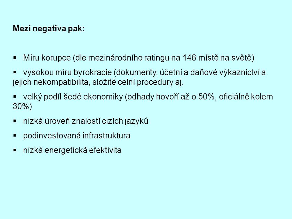 Mezi negativa pak:  Míru korupce (dle mezinárodního ratingu na 146 místě na světě)  vysokou míru byrokracie (dokumenty, účetní a daňové výkaznictví