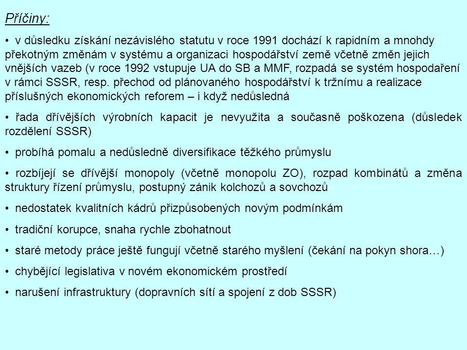 Příčiny: v důsledku získání nezávislého statutu v roce 1991 dochází k rapidním a mnohdy překotným změnám v systému a organizaci hospodářství země včet