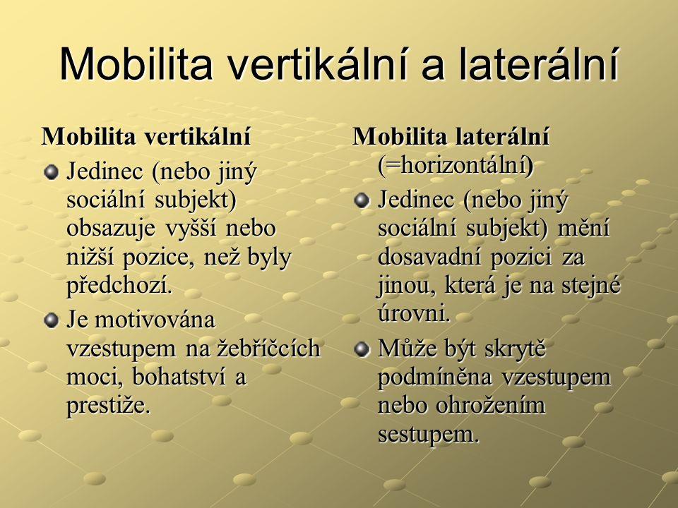 Mobilita vertikální a laterální Mobilita vertikální Jedinec (nebo jiný sociální subjekt) obsazuje vyšší nebo nižší pozice, než byly předchozí. Je moti