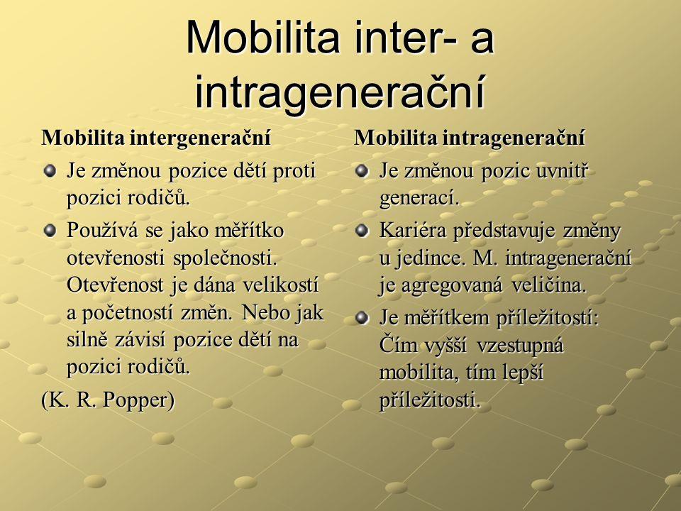 Mobilita inter- a intragenerační Mobilita intergenerační Je změnou pozice dětí proti pozici rodičů. Používá se jako měřítko otevřenosti společnosti. O
