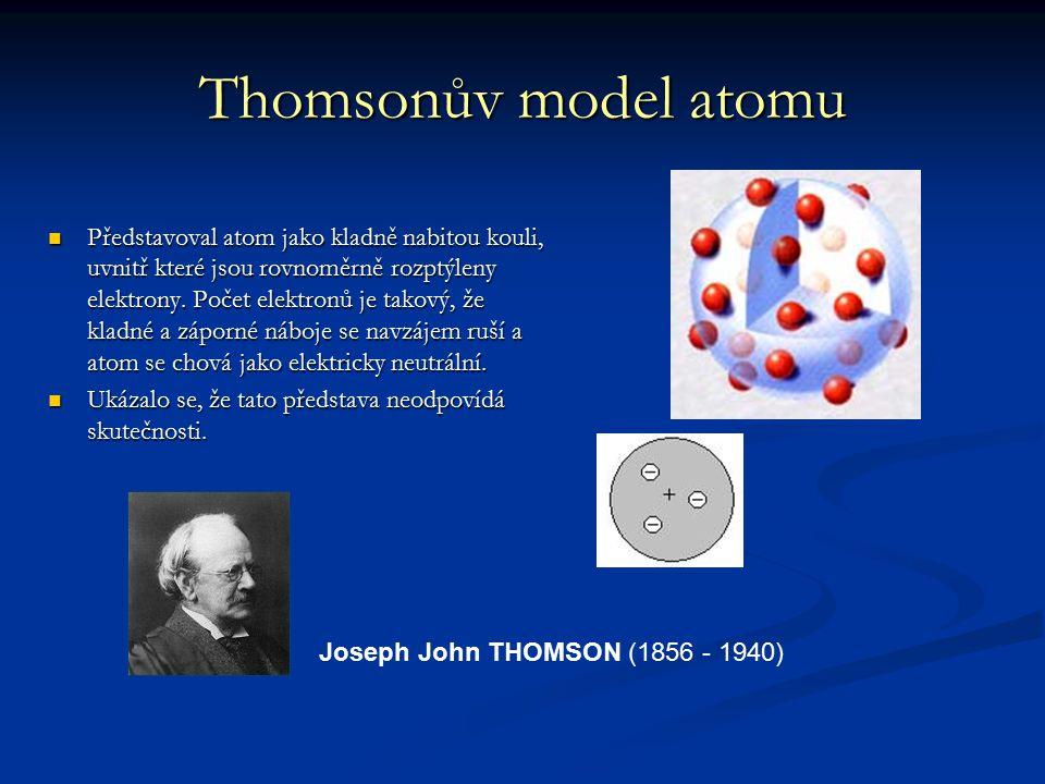 Rutherfordův model atomu E.Rutherford zkoušel, jak projdou atomy tenoučkou fólií.