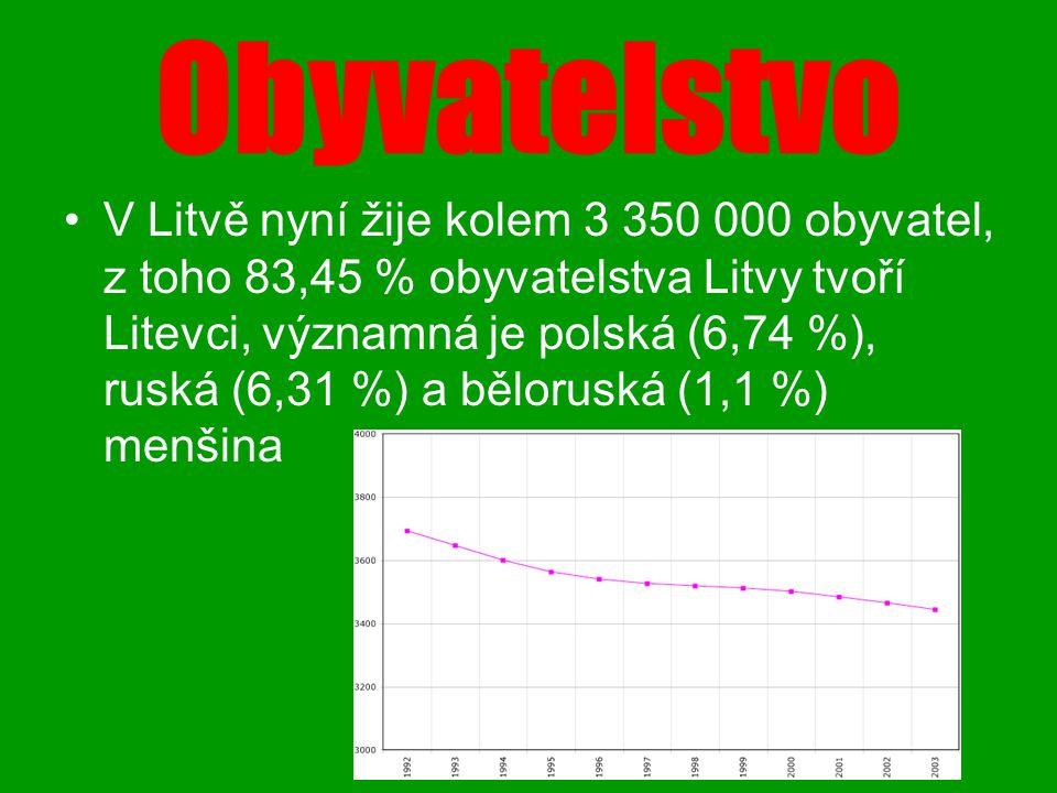 Obyvatelstvo V Litvě nyní žije kolem 3 350 000 obyvatel, z toho 83,45 % obyvatelstva Litvy tvoří Litevci, významná je polská (6,74 %), ruská (6,31 %)