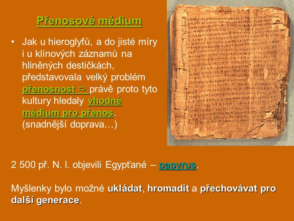 Přenosové médium přenosnost  vhodné médium pro přenosJak u hieroglyfů, a do jisté míry i u klínových záznamů na hliněných destičkách, představovala v