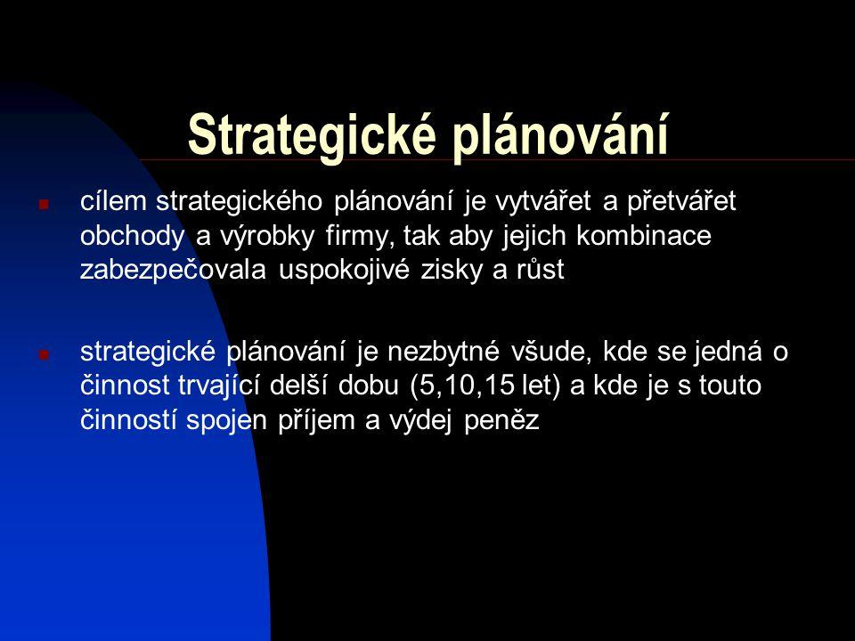 Strategické plánování cílem strategického plánování je vytvářet a přetvářet obchody a výrobky firmy, tak aby jejich kombinace zabezpečovala uspokojivé zisky a růst strategické plánování je nezbytné všude, kde se jedná o činnost trvající delší dobu (5,10,15 let) a kde je s touto činností spojen příjem a výdej peněz