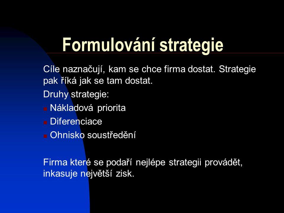 Formulování strategie Cíle naznačují, kam se chce firma dostat.