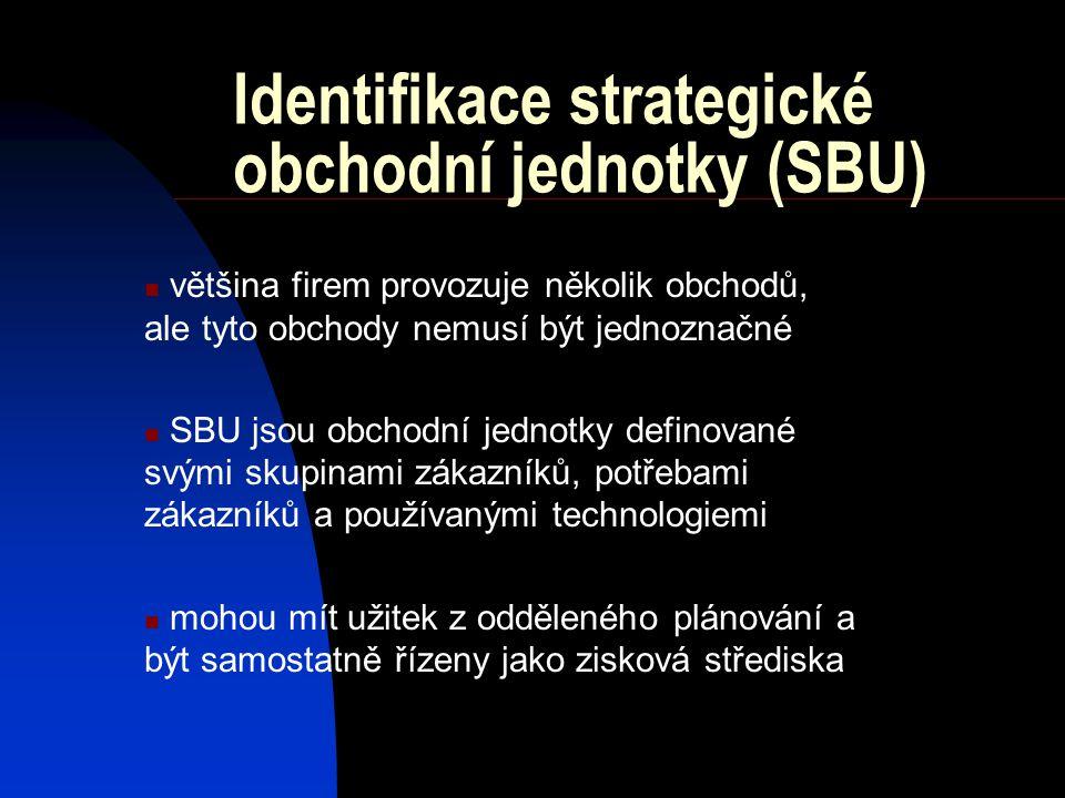Identifikace strategické obchodní jednotky (SBU) většina firem provozuje několik obchodů, ale tyto obchody nemusí být jednoznačné SBU jsou obchodní jednotky definované svými skupinami zákazníků, potřebami zákazníků a používanými technologiemi mohou mít užitek z odděleného plánování a být samostatně řízeny jako zisková střediska