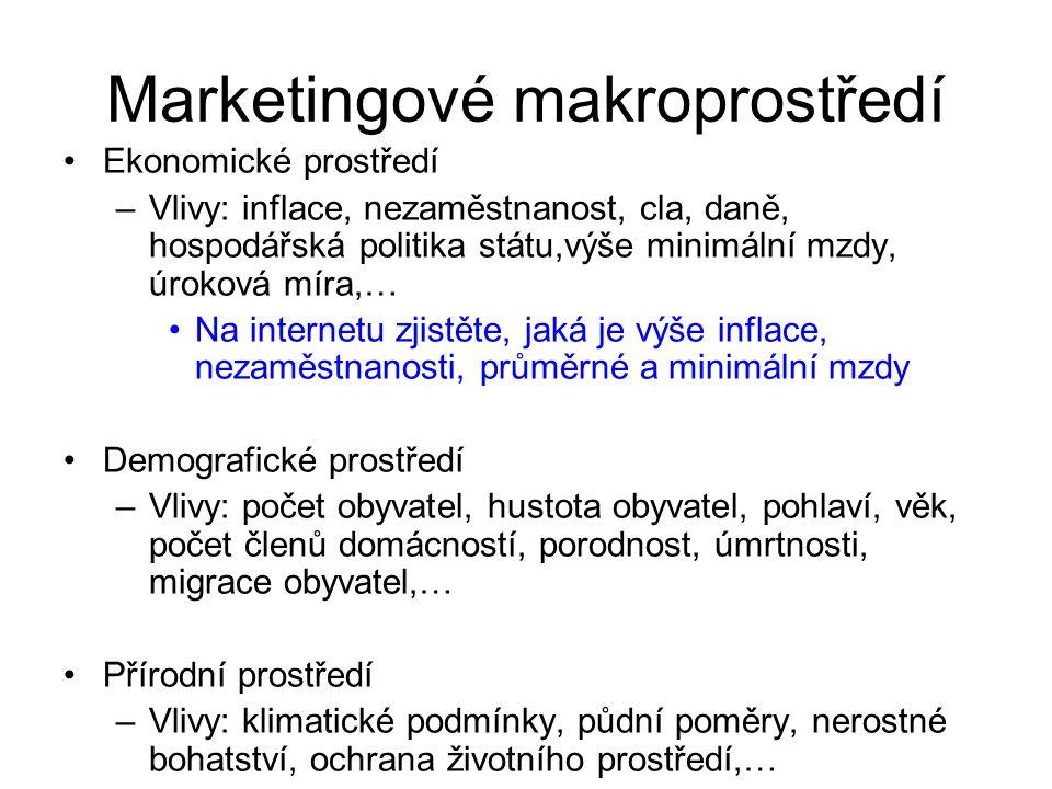 Marketingové makroprostředí Ekonomické prostředí –Vlivy: inflace, nezaměstnanost, cla, daně, hospodářská politika státu,výše minimální mzdy, úroková m