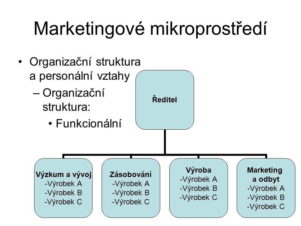 Marketingové mikroprostředí Organizační struktura a personální vztahy –Organizační struktura: Funkcionální Ředitel Výzkum a vývoj Výrobek A Výrobek B