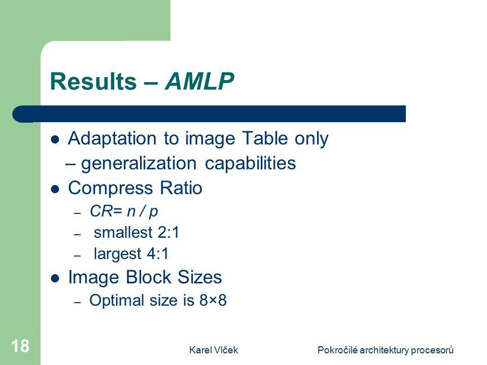 Karel VlčekPokročilé architektury procesorů 18 Results – AMLP Adaptation to image Table only – generalization capabilities Compress Ratio – CR= n / p