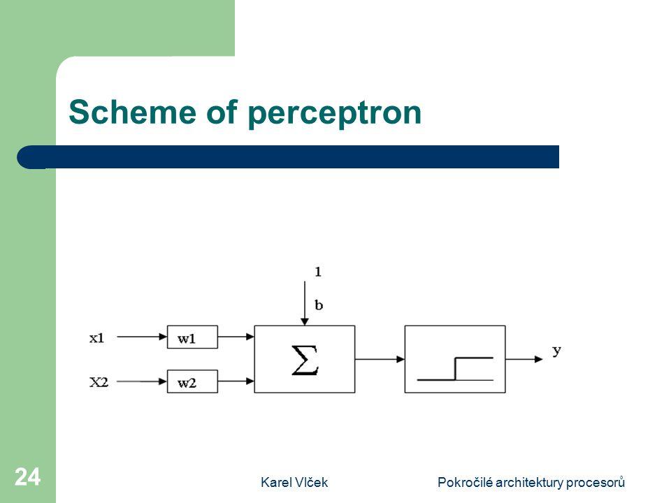 Karel VlčekPokročilé architektury procesorů 24 Scheme of perceptron