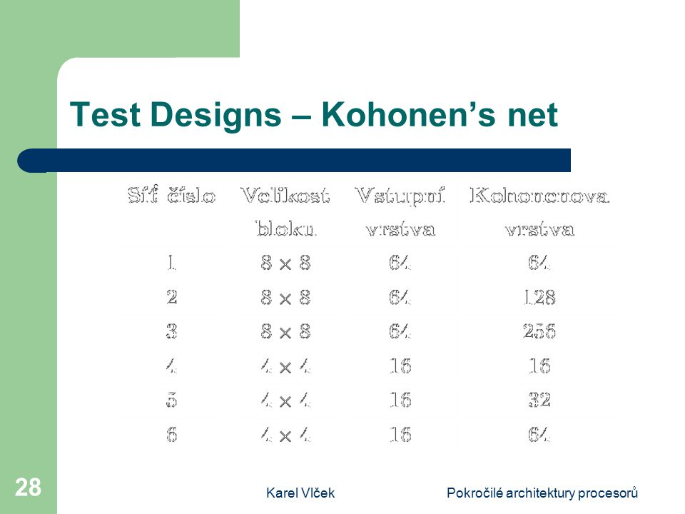Karel VlčekPokročilé architektury procesorů 28 Test Designs – Kohonen's net