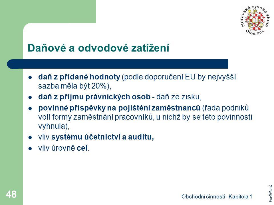 Obchodní činnosti - Kapitola 1 48 Daňové a odvodové zatížení daň z přidané hodnoty (podle doporučení EU by nejvyšší sazba měla být 20%), daň z příjmu