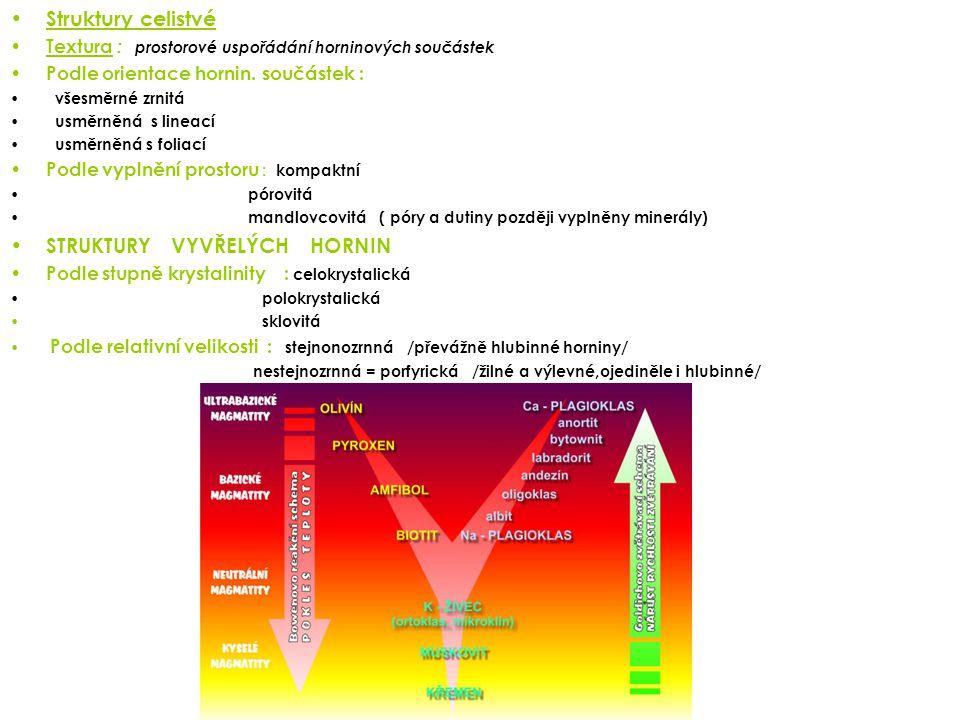 TEXTURY VYVŘELÝCH HORNIN Všesměrně zrnitá Hlubinné, žilné a většina výlevných usměrněná – proudovitá ojediněle: výlevné horniny z tekutých láv Kompaktní Hlubinné, žilné horniny, ojed.