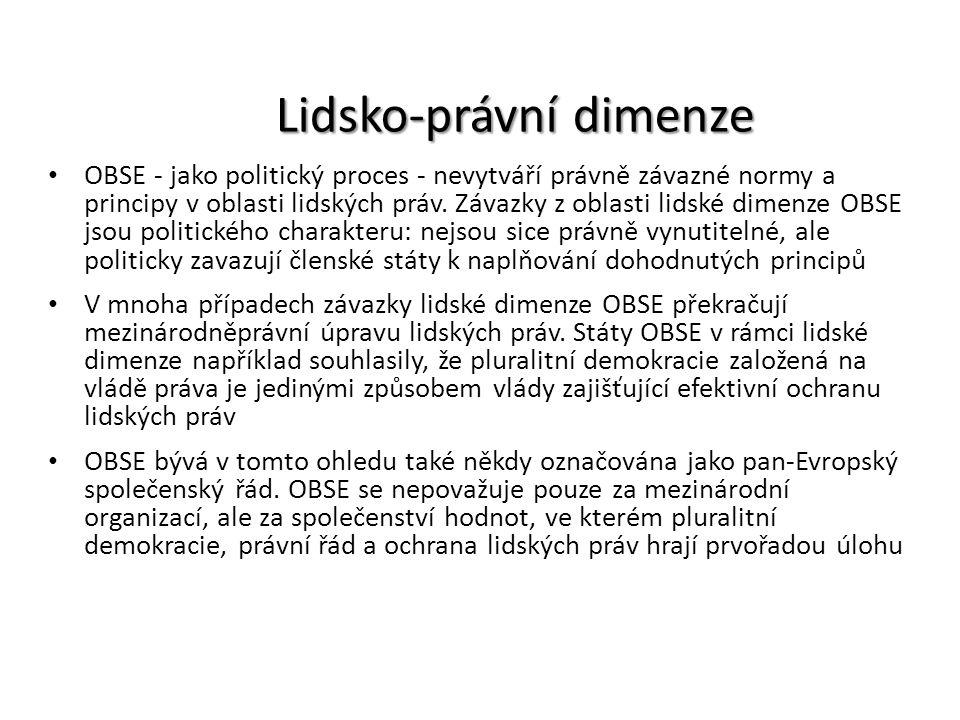 Lidsko-právní dimenze OBSE - jako politický proces - nevytváří právně závazné normy a principy v oblasti lidských práv. Závazky z oblasti lidské dimen