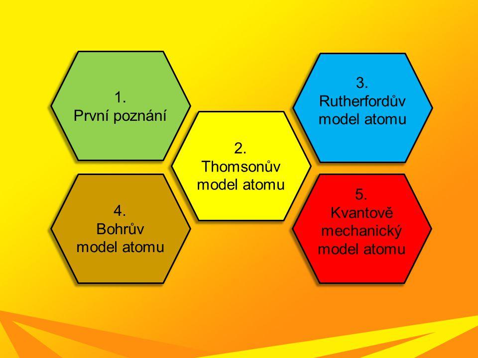2. Thomsonův model atomu 1. První poznání 4. Bohrův model atomu 3. Rutherfordův model atomu 5. Kvantově mechanický model atomu