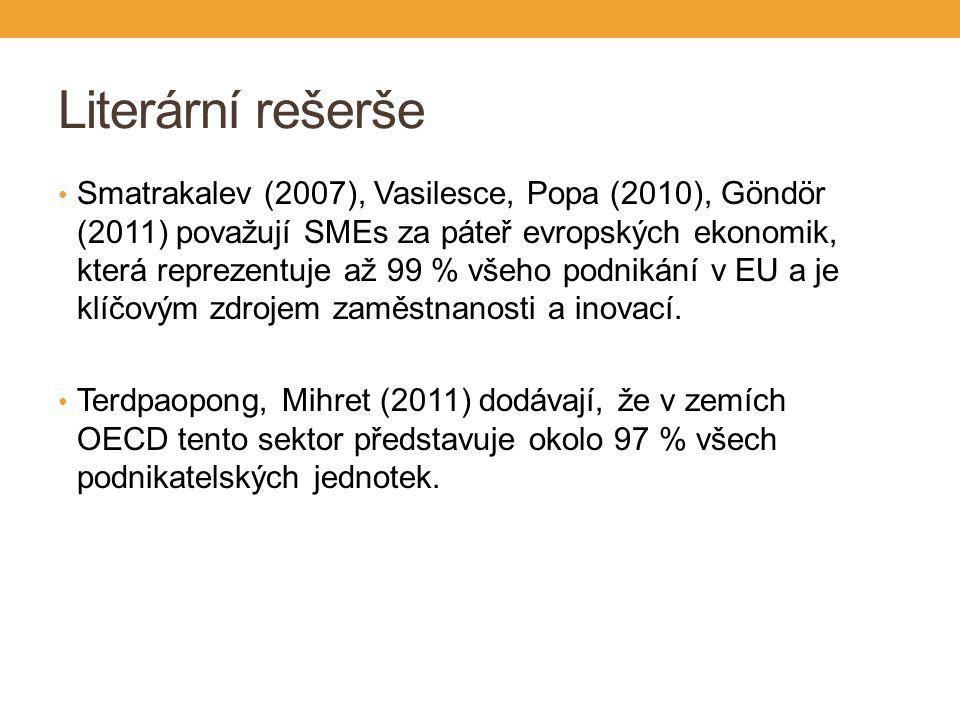 Literární rešerše Smatrakalev (2007), Vasilesce, Popa (2010), Göndör (2011) považují SMEs za páteř evropských ekonomik, která reprezentuje až 99 % všeho podnikání v EU a je klíčovým zdrojem zaměstnanosti a inovací.