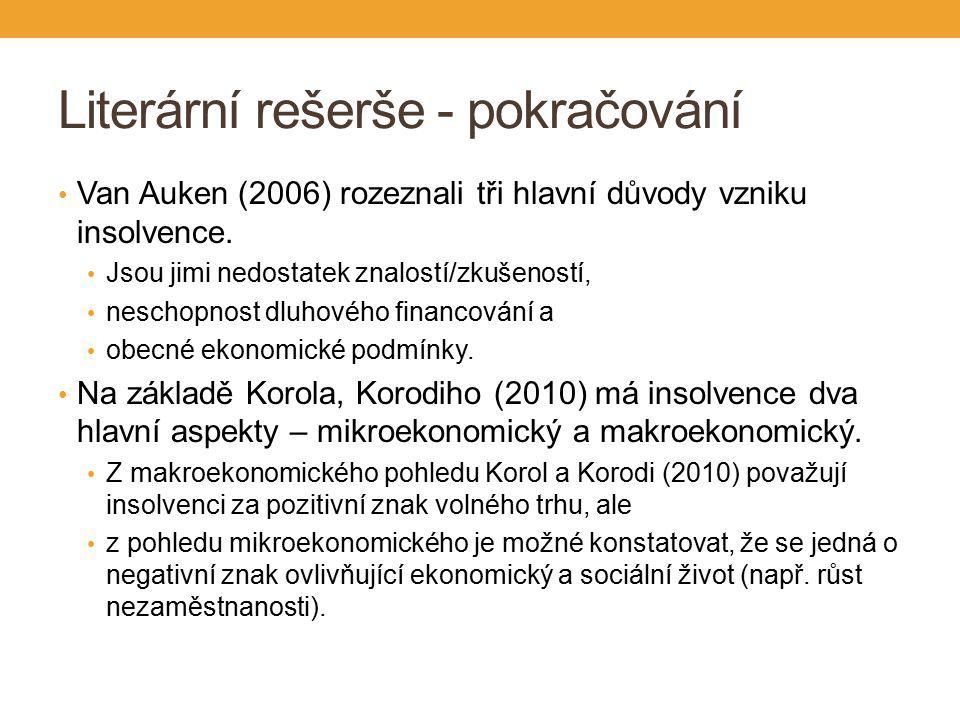 Literární rešerše - pokračování Van Auken (2006) rozeznali tři hlavní důvody vzniku insolvence.