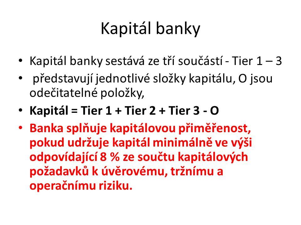 Kapitál banky Kapitál banky sestává ze tří součástí - Tier 1 – 3 představují jednotlivé složky kapitálu, O jsou odečitatelné položky, Kapitál = Tier 1