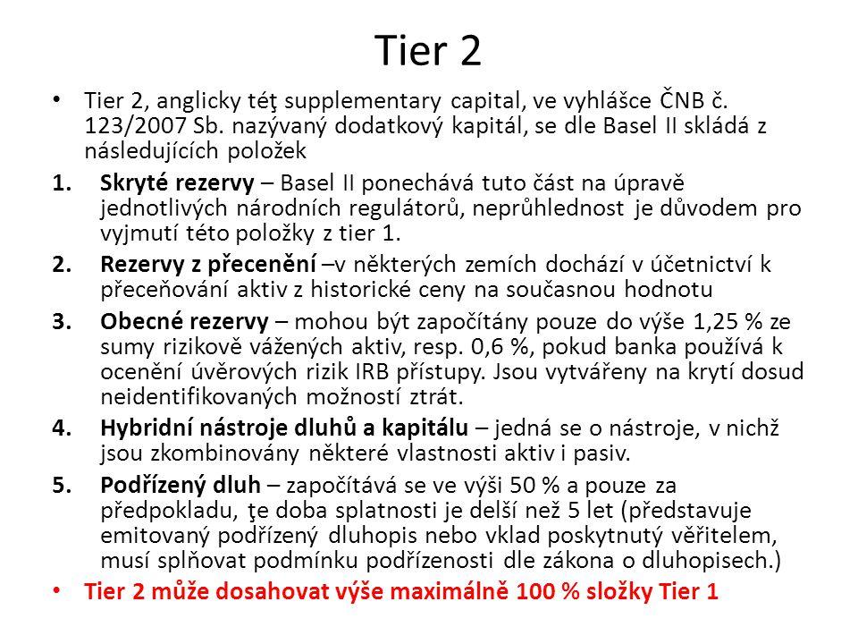 Tier 2 Tier 2, anglicky téţ supplementary capital, ve vyhlášce ČNB č. 123/2007 Sb. nazývaný dodatkový kapitál, se dle Basel II skládá z následujících
