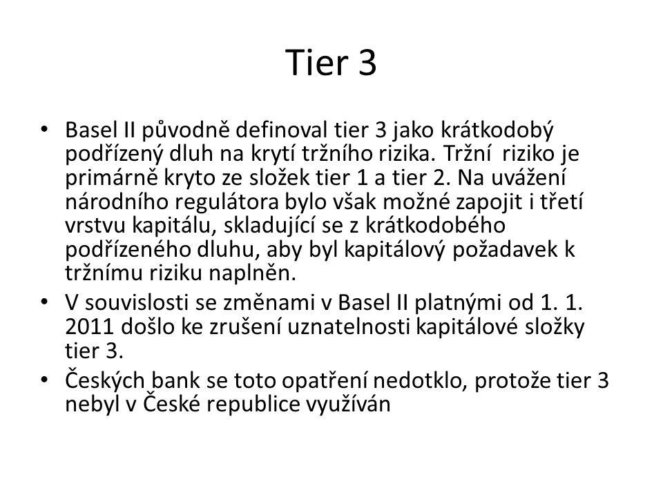 Tier 3 Basel II původně definoval tier 3 jako krátkodobý podřízený dluh na krytí tržního rizika. Tržní riziko je primárně kryto ze složek tier 1 a tie
