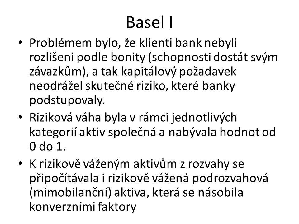 Tier 3 Basel II původně definoval tier 3 jako krátkodobý podřízený dluh na krytí tržního rizika.