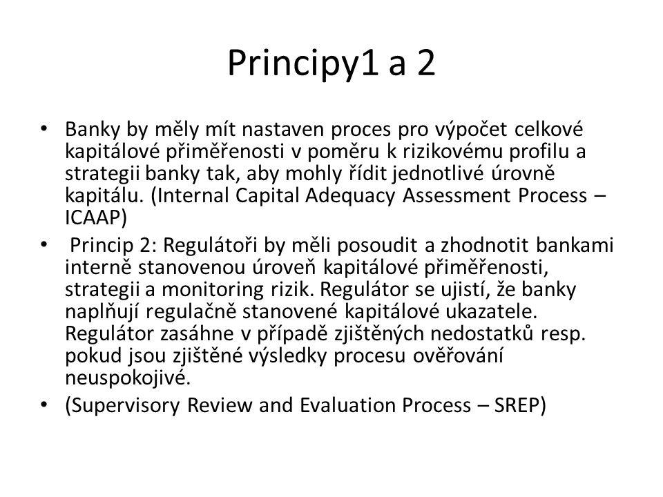 Principy1 a 2 Banky by měly mít nastaven proces pro výpočet celkové kapitálové přiměřenosti v poměru k rizikovému profilu a strategii banky tak, aby m