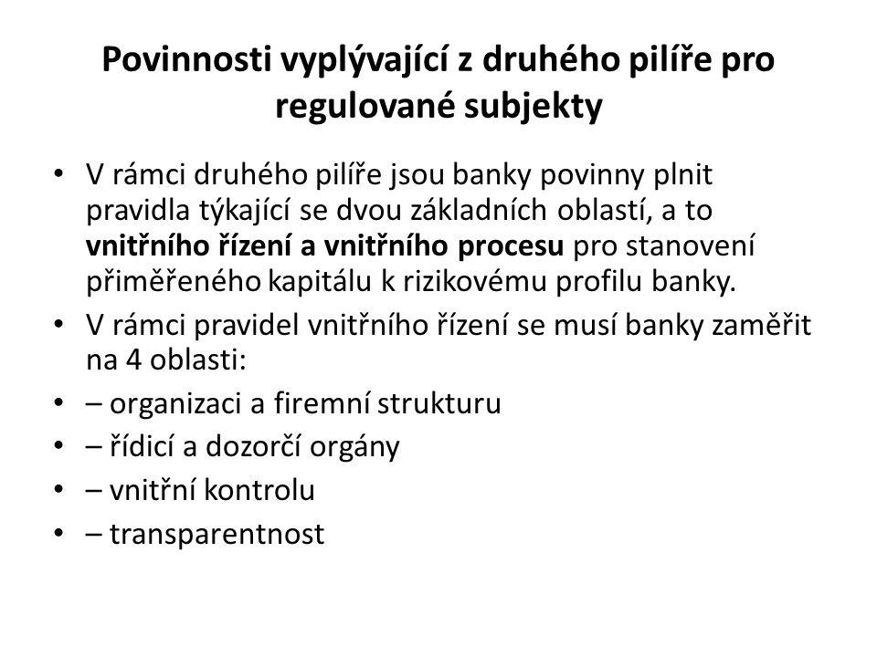 Povinnosti vyplývající z druhého pilíře pro regulované subjekty V rámci druhého pilíře jsou banky povinny plnit pravidla týkající se dvou základních o
