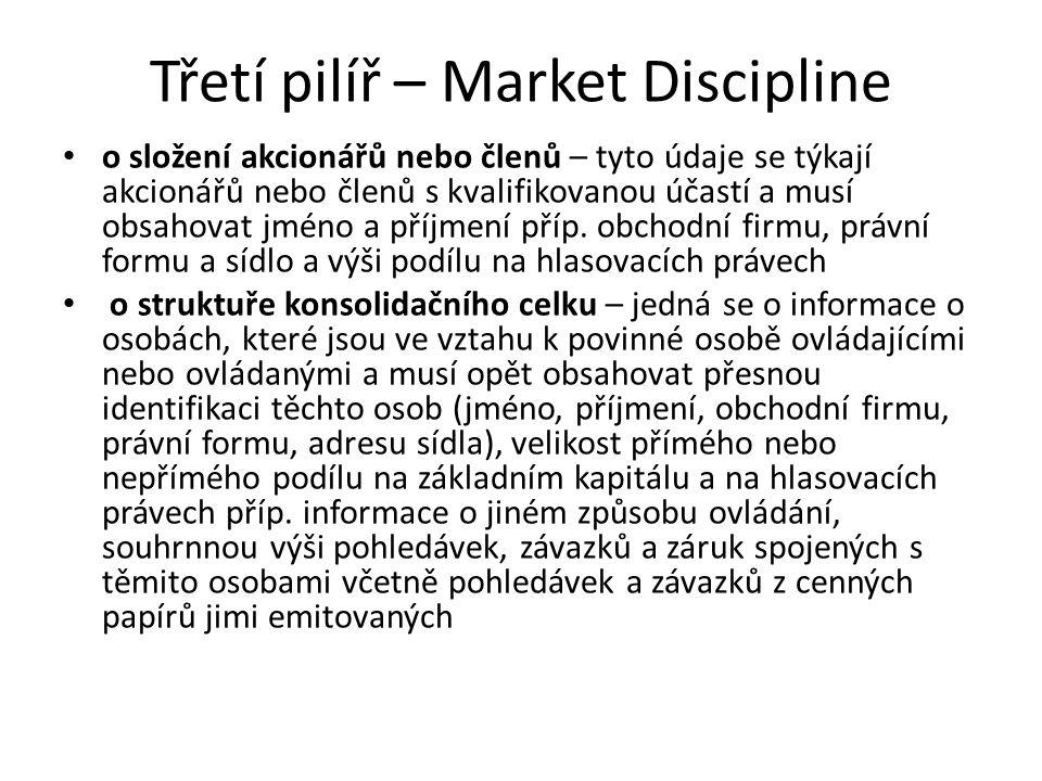 Třetí pilíř – Market Discipline o složení akcionářů nebo členů – tyto údaje se týkají akcionářů nebo členů s kvalifikovanou účastí a musí obsahovat jm