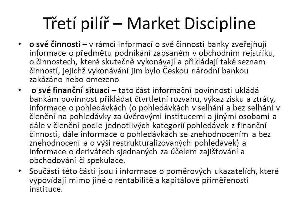 Třetí pilíř – Market Discipline o své činnosti – v rámci informací o své činnosti banky zveřejňují informace o předmětu podnikání zapsaném v obchodním