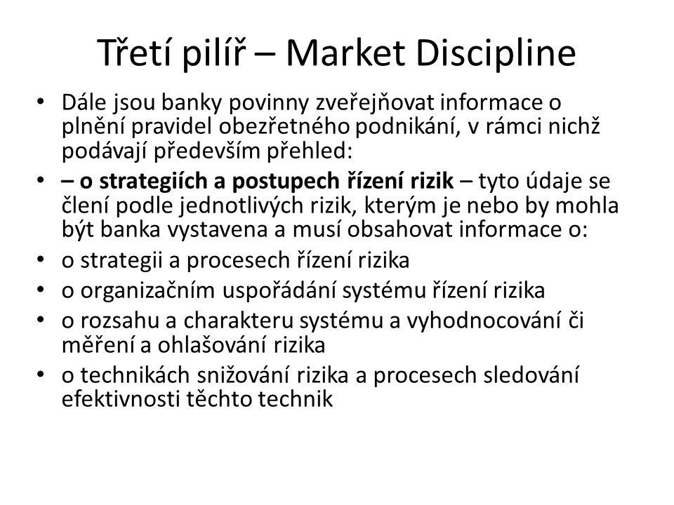 Třetí pilíř – Market Discipline Dále jsou banky povinny zveřejňovat informace o plnění pravidel obezřetného podnikání, v rámci nichž podávají předevší