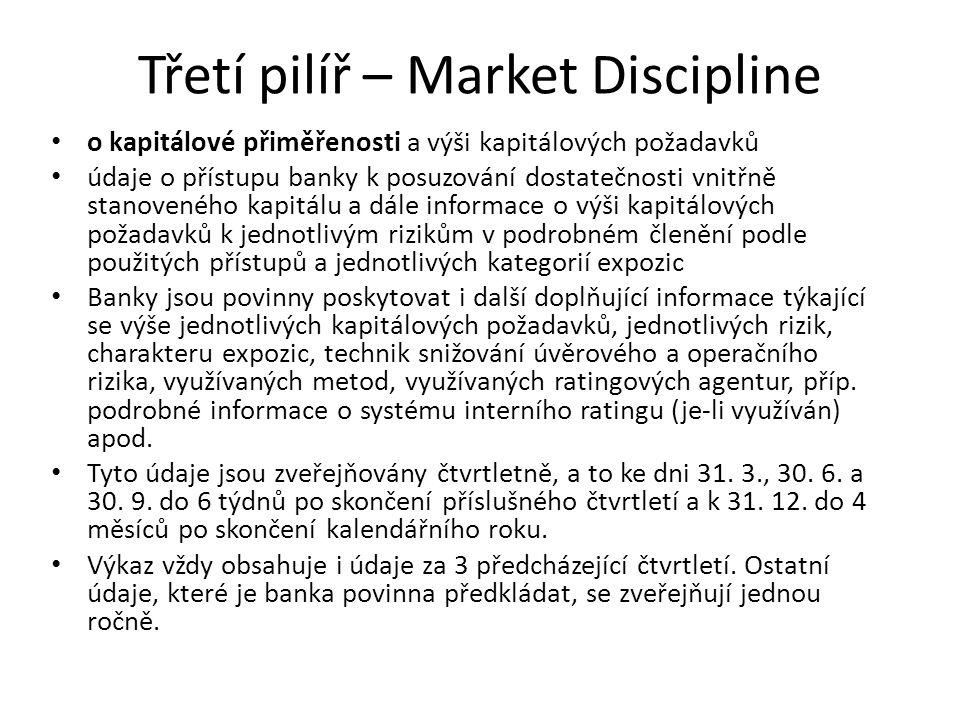 Třetí pilíř – Market Discipline o kapitálové přiměřenosti a výši kapitálových požadavků údaje o přístupu banky k posuzování dostatečnosti vnitřně stan