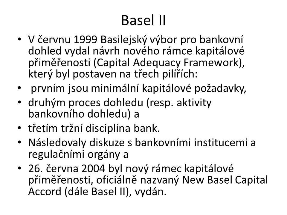 Cíle Basel II podpora bezpečnosti a stability finančního sektoru, zlepšení konkurenceschopnosti kapitálové požadavky odpovídající rizikům zohlednění všech rizik uznání interních bankovních metod hodnocení rizika aplikace na banky po celém světě, mezinárodně jednotný systém posílení bankovního dohledu a trhu
