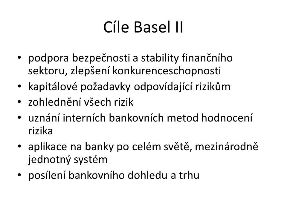 Cíle Basel II podpora bezpečnosti a stability finančního sektoru, zlepšení konkurenceschopnosti kapitálové požadavky odpovídající rizikům zohlednění v