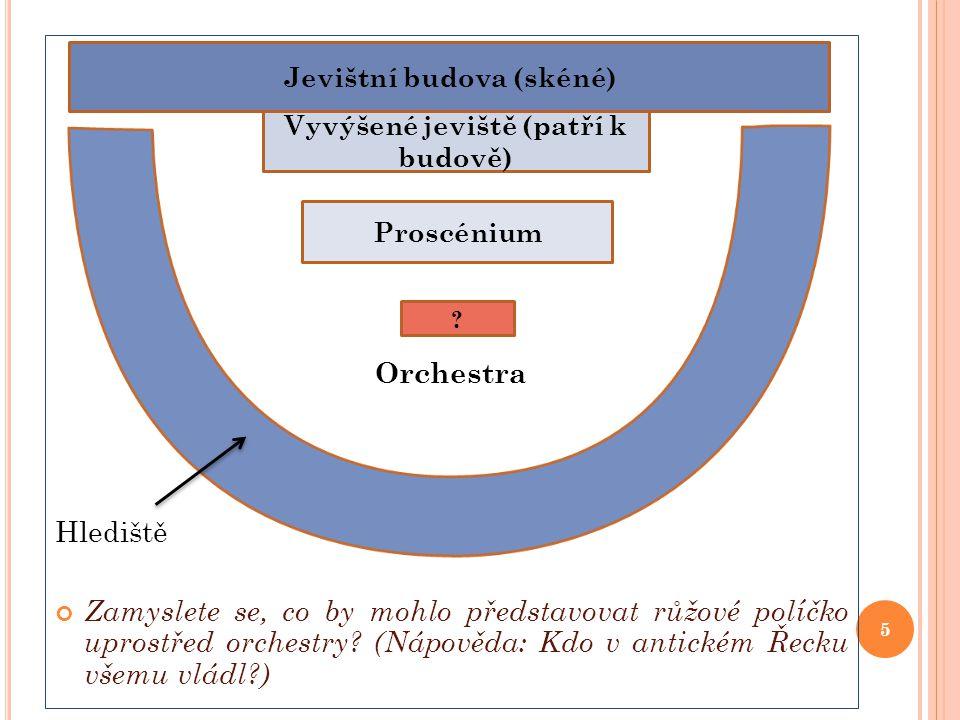 Orchestra Hlediště Zamyslete se, co by mohlo představovat růžové políčko uprostřed orchestry? (Nápověda: Kdo v antickém Řecku všemu vládl?) 5 Jevištní