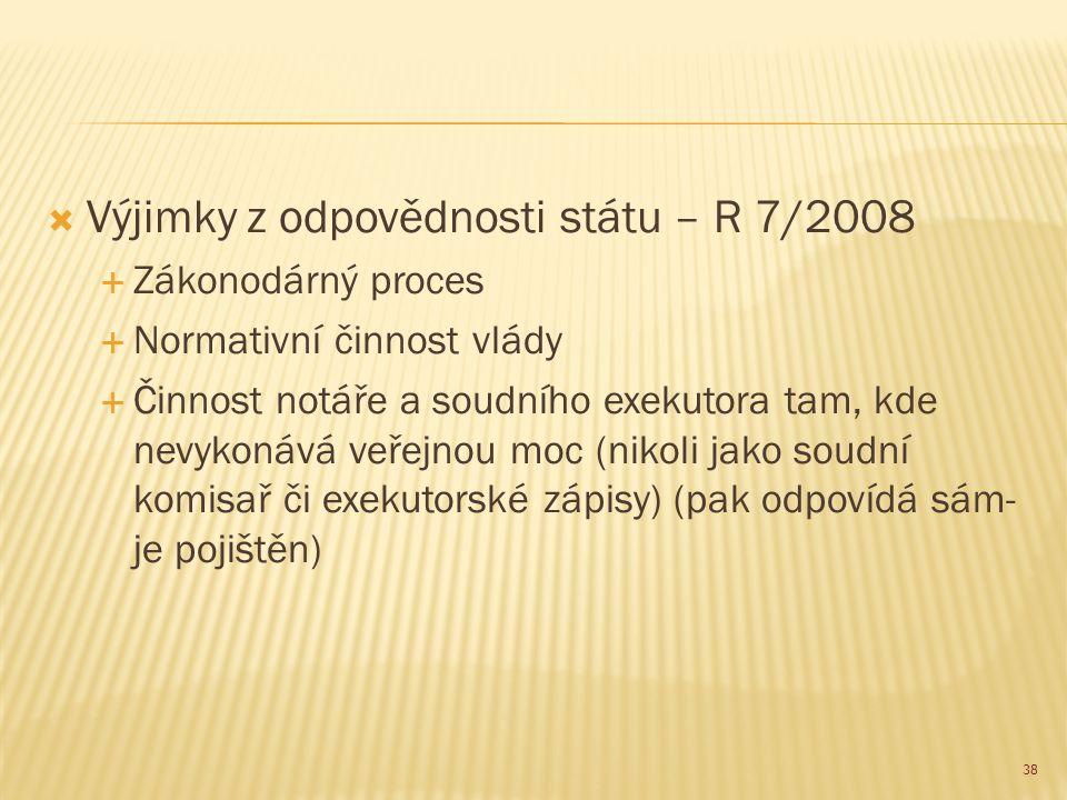  Výjimky z odpovědnosti státu – R 7/2008  Zákonodárný proces  Normativní činnost vlády  Činnost notáře a soudního exekutora tam, kde nevykonává ve