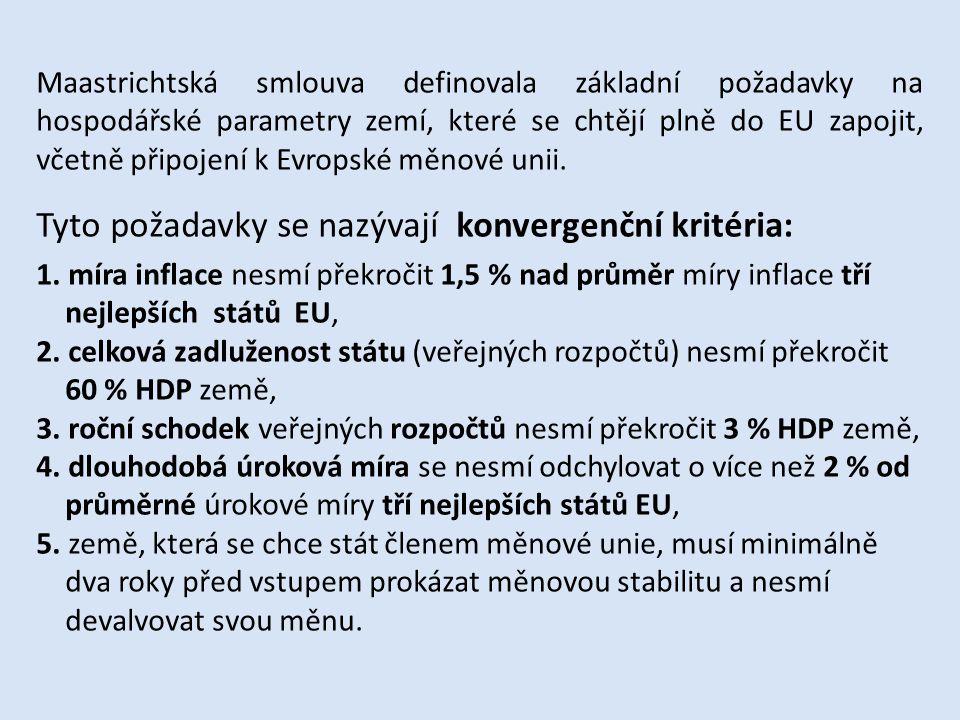 Maastrichtská smlouva definovala základní požadavky na hospodářské parametry zemí, které se chtějí plně do EU zapojit, včetně připojení k Evropské měn