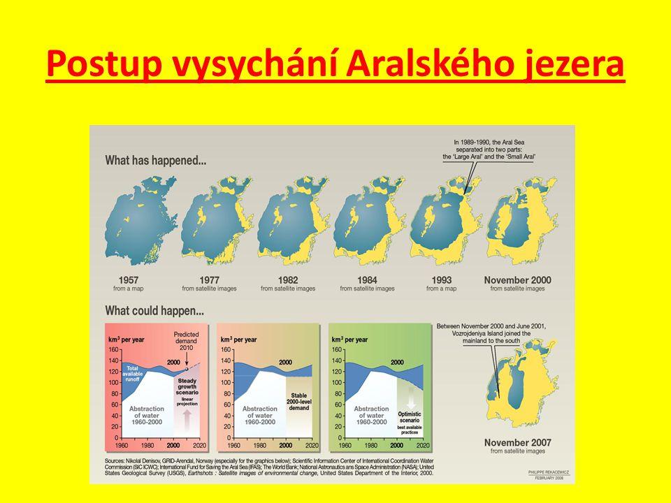 Postup vysychání Aralského jezera