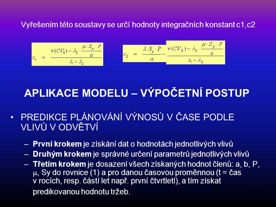 10 Určení integračních konstant c 1, c 2 c1, c2, se určí tak, že se dosadí do rovnice celkových výnosů v čase hodnoty, které odpovídají situaci, v kte