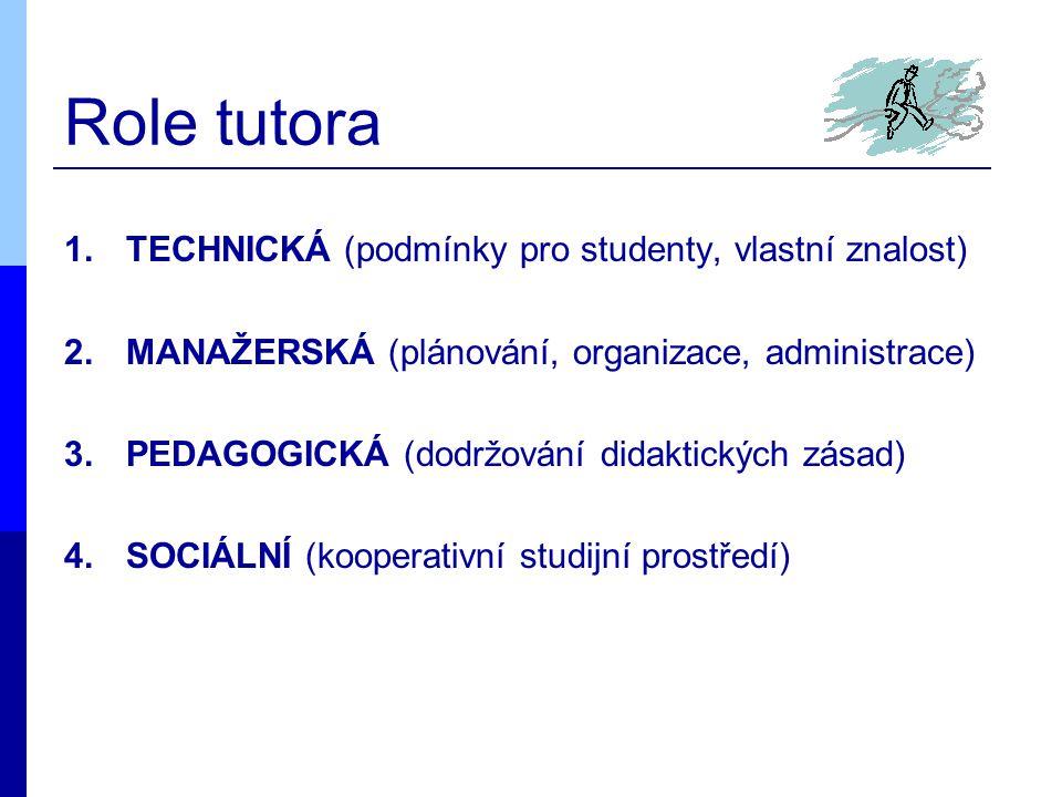 Role tutora 1.TECHNICKÁ (podmínky pro studenty, vlastní znalost) 2.MANAŽERSKÁ (plánování, organizace, administrace) 3.PEDAGOGICKÁ (dodržování didaktických zásad) 4.SOCIÁLNÍ (kooperativní studijní prostředí)