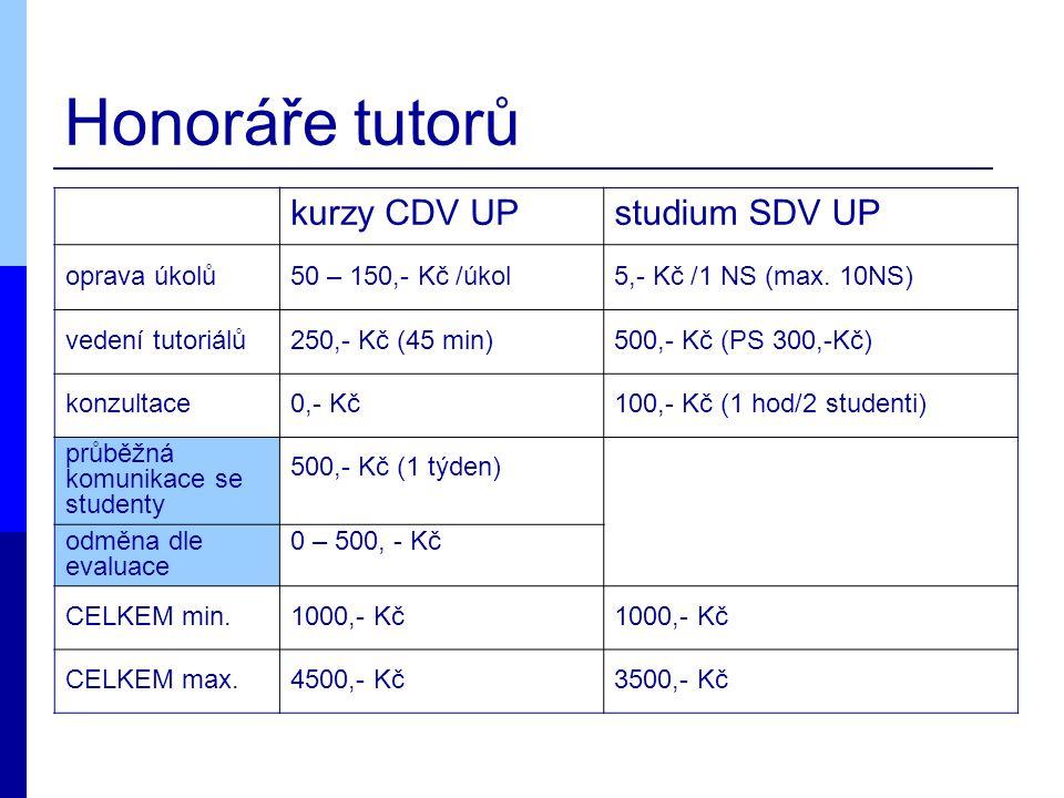 Honoráře tutorů kurzy CDV UPstudium SDV UP oprava úkolů50 – 150,- Kč /úkol5,- Kč /1 NS (max.