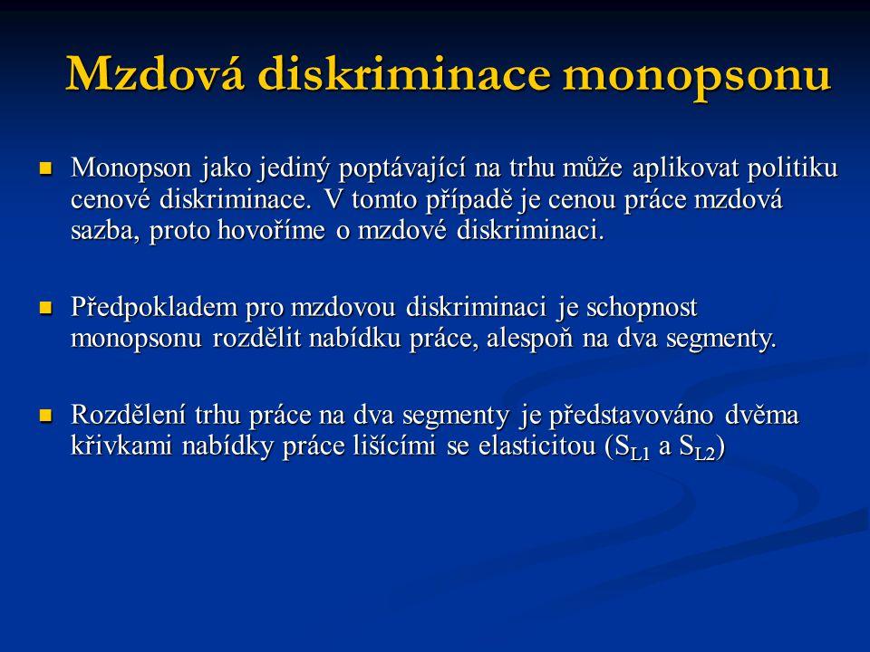 Mzdová diskriminace monopsonu Monopson jako jediný poptávající na trhu může aplikovat politiku cenové diskriminace.