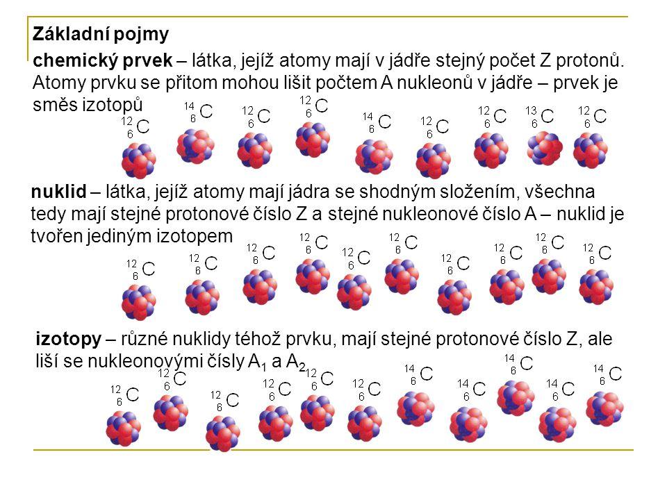 atomová hmotnostní konstanta m u – 1/12 hmotnosti izotopu (m u = 1,66 · 10 −27 kg) relativní atomová hmotnost A r – bezrozměrné číslo, které udává, kolikrát je hmotnost atomu větší než 1/12 hmotnosti izotopu skutečná hmotnost atomu m – v kilogramech, určíme ji ze vztahu m = A r · m u Uprostřed atomu je malé, ale těžké kladně nabité jádro obklopené elektronovým obalem.