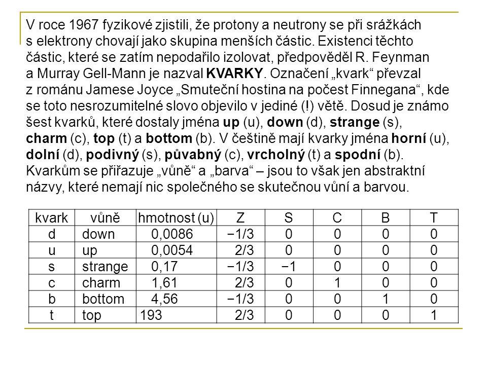 Nejlehčí kvarky up (u) a down (d) jsou stavebními kameny nukleonů.