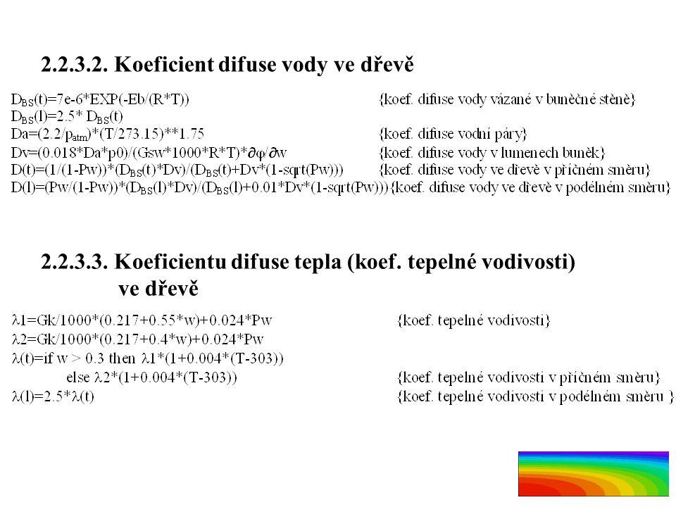 2.2.3.2. Koeficient difuse vody ve dřevě 2.2.3.3. Koeficientu difuse tepla (koef. tepelné vodivosti) ve dřevě