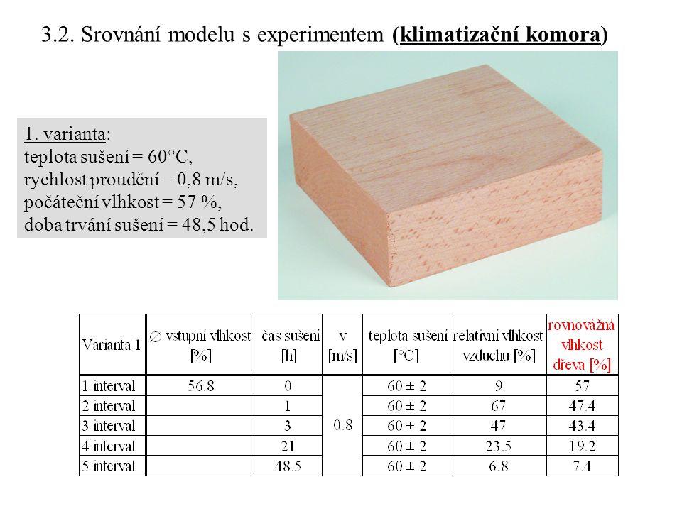 1. varianta: teplota sušení = 60°C, rychlost proudění = 0,8 m/s, počáteční vlhkost = 57 %, doba trvání sušení = 48,5 hod. 3.2. Srovnání modelu s exper