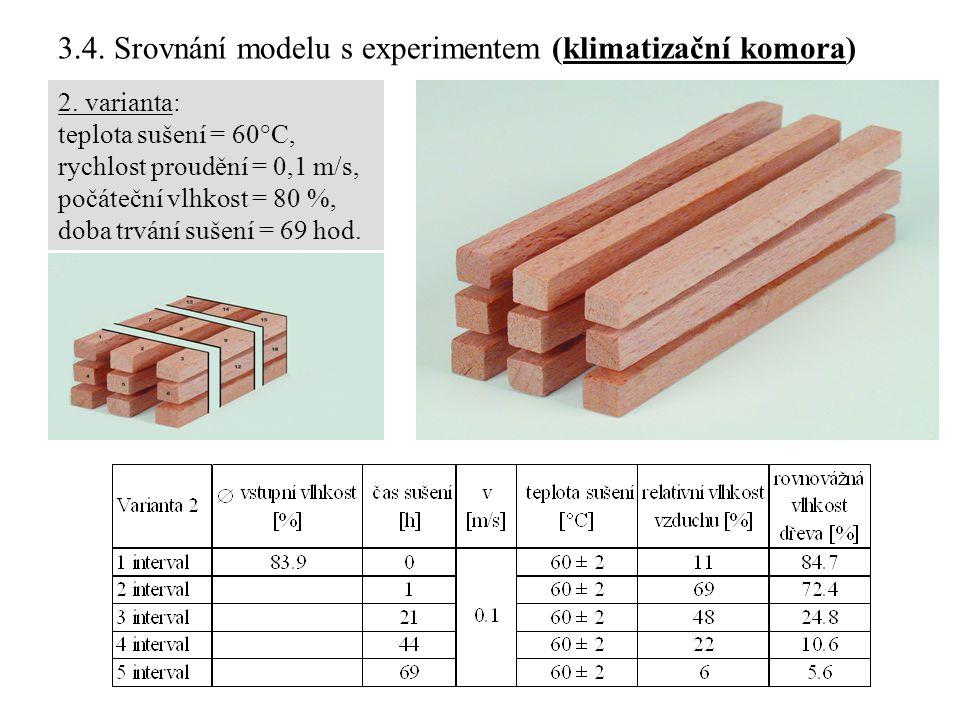 2. varianta: teplota sušení = 60°C, rychlost proudění = 0,1 m/s, počáteční vlhkost = 80 %, doba trvání sušení = 69 hod. 3.4. Srovnání modelu s experim