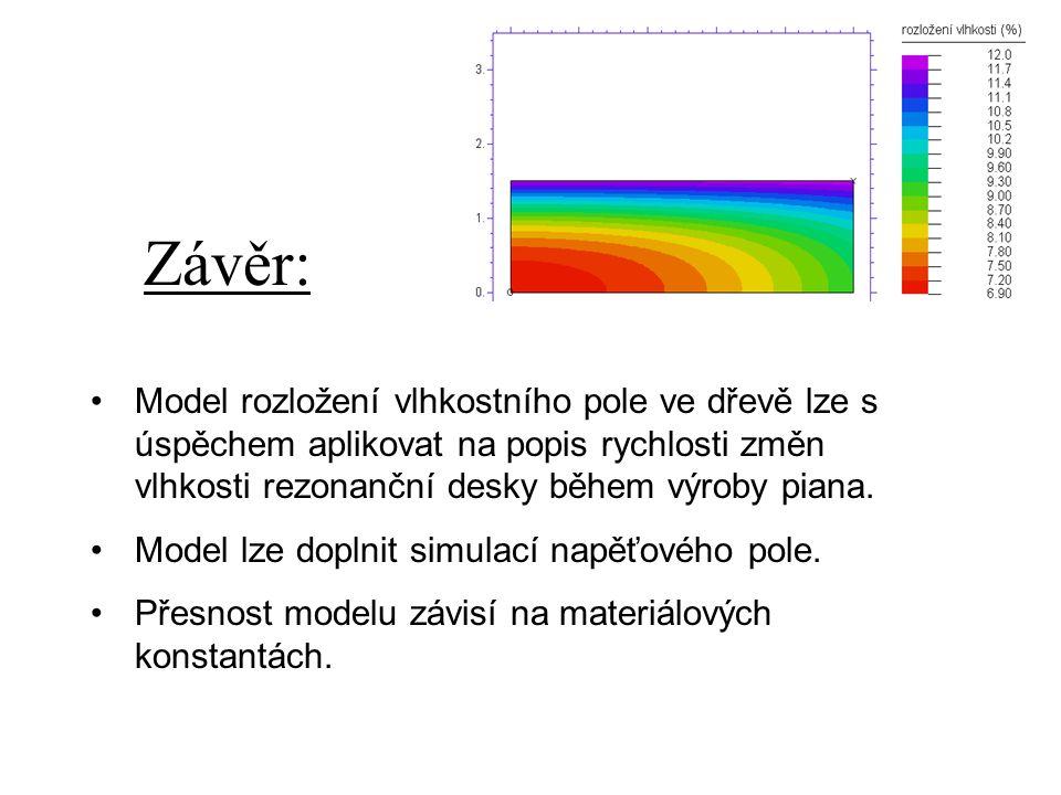 Závěr: Model rozložení vlhkostního pole ve dřevě lze s úspěchem aplikovat na popis rychlosti změn vlhkosti rezonanční desky během výroby piana. Model